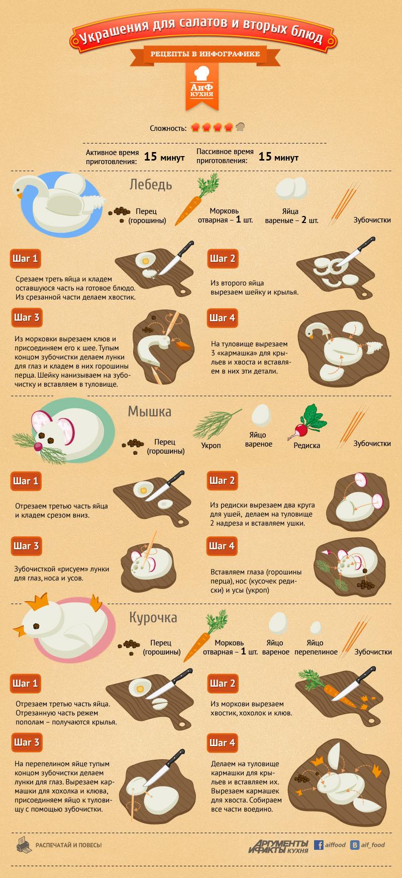 Рецепты с макаронами гнездами и курицей